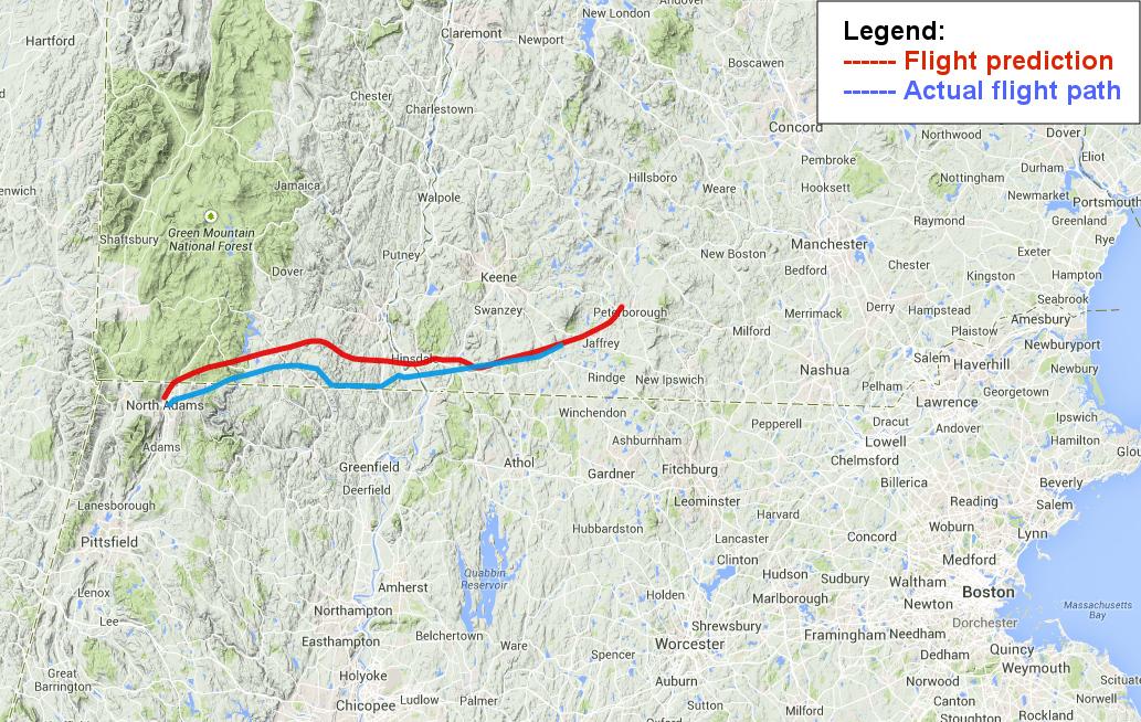 Balloon flight path - prediction vs actual